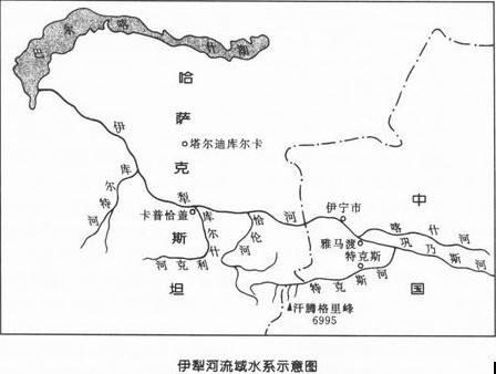 伊犁河流域示意图